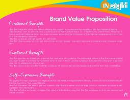 Tv Commercial Proposal Sample Sample Job Proposal Template Best Of Bank Proposal Template Business