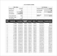 Car Loan Amortization Schedule In Excel Photo Of Auto Loan Amortization Schedule Ordinary Car Table Chart