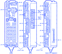 mazda 626 fuse box diagram mazda wiring diagrams online