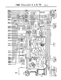 1968 chevrolet camaro dash wiring diagram wire center \u2022 1968 Camaro Horn Wiring Diagram 1968 camaro interior wiring diagram free download image wiring rh 66 42 83 38 1968 camaro wiring schematics 1968 camaro wiring schematics
