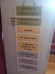 behavior charts for 7 year old family rules and behavior chart inside my head