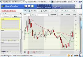Profitable Candlestick Charting Llc Profitable Candlestick Trading For A Day Or Two