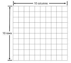 Square Grid Excel Chart Communicating Data Effectively With Data Visualization