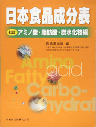 Japanese Food Ingredients Chart 2015 Version Amino