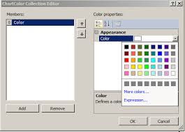 Lessthandot Creating Custom Color Palettes In Ssrs Charts