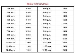 Military Chart Military Clock