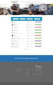 Elearning Design Jobs Logica Jobs Psdesign Graphic Design Web Ux