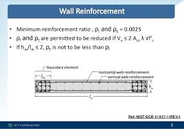 Small Picture AITC Shear Wall Design Procedure 20151106