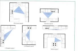 Inspiring Kitchen Floor Plan Gallery Best Inspiration Home