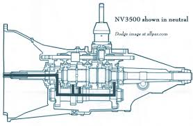the new venture gear nv3500 at a glance nv3500 in neutral