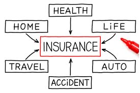 Homeowners Insurance Quote Online Delectable Insurance Quote Online Homeowners Insurance Archives Quotes About
