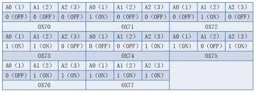 Ks0395 Easy Plug 8x8 Led Matrix Module Address Select