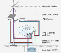 solar street light circuit diagram solar image solar street light wiring diagram solar auto wiring diagram on solar street light circuit diagram
