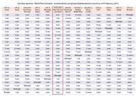 Pdt To Est Conversion Chart 32 Scientific Time Zone 7am Est