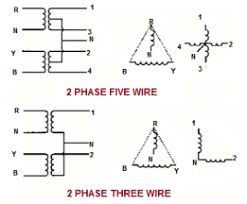 electrical miracles scott t connection of transformer 3 Phase Transformer Wiring the easiest way to transform three phase voltages into two phase voltages is with two conventional single phase transformers the first transformer is 3 phase transformer wiring diagrams