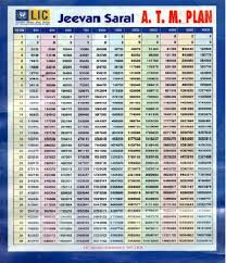 36 Unfolded Lic Jeevan Saral Policy Chart Pdf
