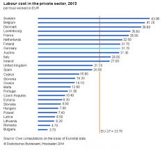 German Hourly Labour Costs Outstrip Eu Rivals The Local