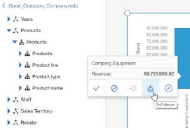 Msas Cubes Cognos Analytics R6 11 0 6 New Release Preview Barrachd