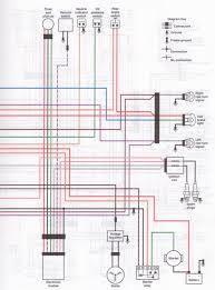 1987 harley sportster wiring diagram efcaviation com sportster wiring clean up at Harley Sportster Wiring Harness