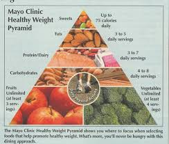 only 2 weeks mayo t is promises to lose up 9 lb see what you need