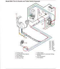 unusual alpha one trim wiring diagram contemporary electrical mercruiser 10 pin harness at 1985 3 Liter Mercruiser Wiring Harness