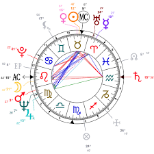 Astrology And Natal Chart Of James Brown Born On 1933 05 03