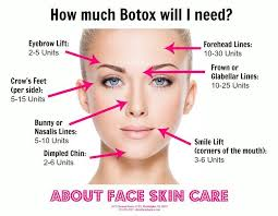 botox for your face