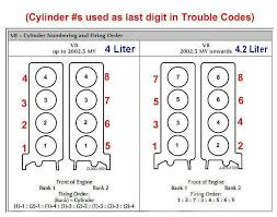 xk8 xkr how to diy repair maintenance links facts data cylinder identification this might help tensioners
