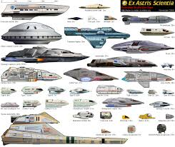 Starship Size Comparison Chart High Resolution Ex Astris Scientia Fleet Charts