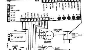 meyers plow wire diagram new meyer e47 wiring snow control of or meyers plow wire diagram new meyer e47 wiring snow control of or