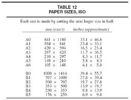 Paper Sizes Iso Barrons Dictionary Allbusiness Com