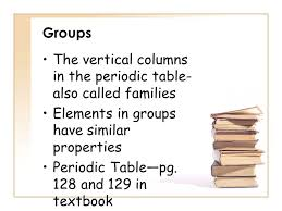 8th Grade Science-Periodic Table - ppt download