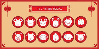 2018 Zodiac Chart Chinese Zodiac Calculator Free Tools For Checking Your