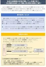 総合 支援 資金 延長 審査