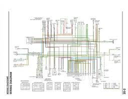 2003 f150 fuse diagram 1997 ford f150 fuse box diagram under dash 2003 f150 fuse diagram 2003 peterbilt 379 fuse panel diagram