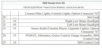 honda civic fuse box diagram image civic eg view topic 92 95 civic fuse box diagrams engine bay on 1993 honda civic