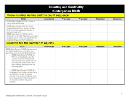 Common Core Lesson Plan Template Complete 1 Essential Then Ela ...
