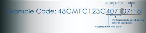Product Code Explanation Lamonica Fine Foods