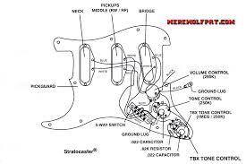 the strat wiring diagram advance wiring diagram fender strat wiring diagram wiring diagram database fender stratocaster wiring diagram