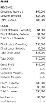 Accounts Chart Images Online