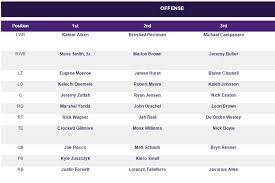 2015 Ravens Training Camp Offensive Depth Chart 1