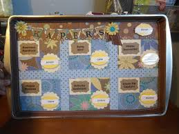 Girl Scout Camping Kaper Chart Template Girl Scout Kaper Chart Examples Girl Scout Kaper Chart Ideas