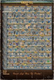 Fallout 4 Perk Chart with Perk Names ...