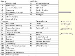 Lesson 2 Rules Of Accounting And Financial Reports Ppt