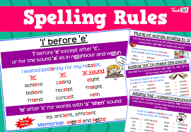 Spelling Rules Charts Teacher Resources And Classroom