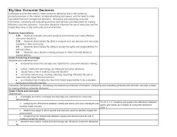 Resume Job Description For Factory Worker Resume For Study