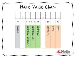 Tens Chart Math Place Value Chart To Hundred Millions Printable Www