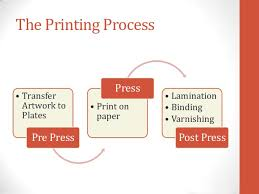 Printing Press Production Flow Chart Prepress And Postpress Very Important For Every Graphic