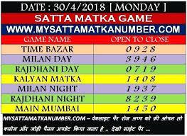 2016 Disawar Chart Satta King 2016 Gali Chart Desawar Cover 2019 Company Salons