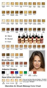 Dinair Foundation Color Chart Graftobian Glamaire Airbrush Makeup